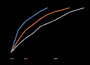 chart-4-1
