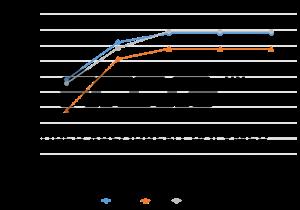 chart-5-3