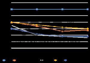 chart-6-1