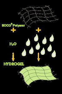 how-super-absorbent-polymer-works-1